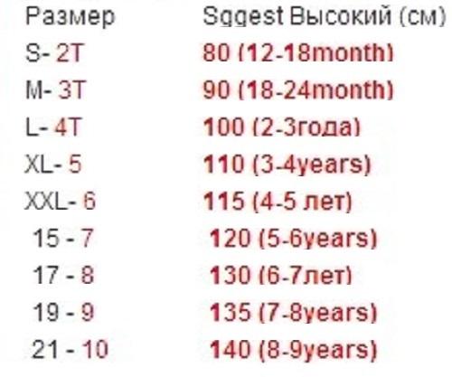 Размеры обуви сша на русский для детей сша на русский на алиэкспресс